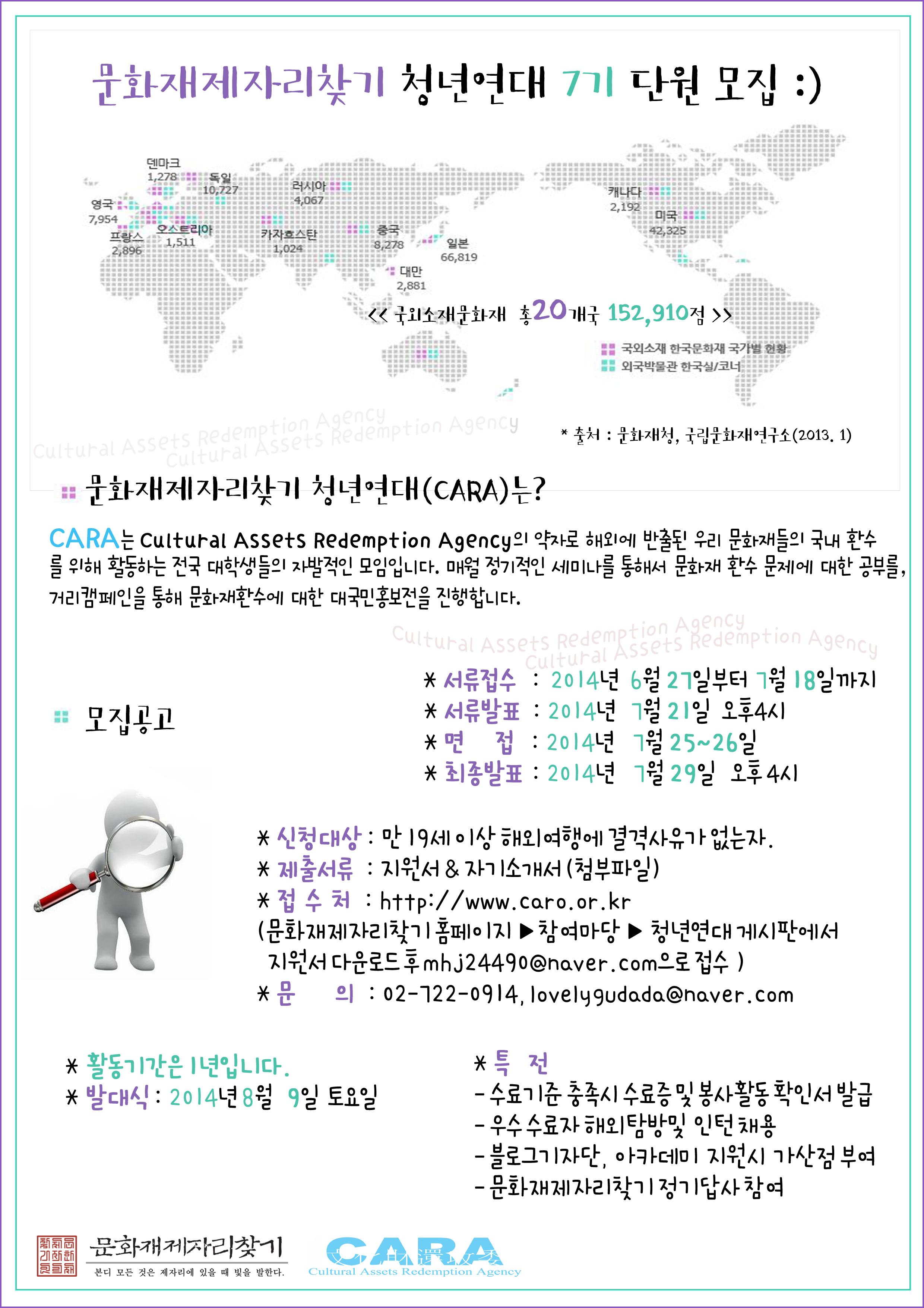 문화재제자리찾기 청년연대 7기 모집 포스터.jpg