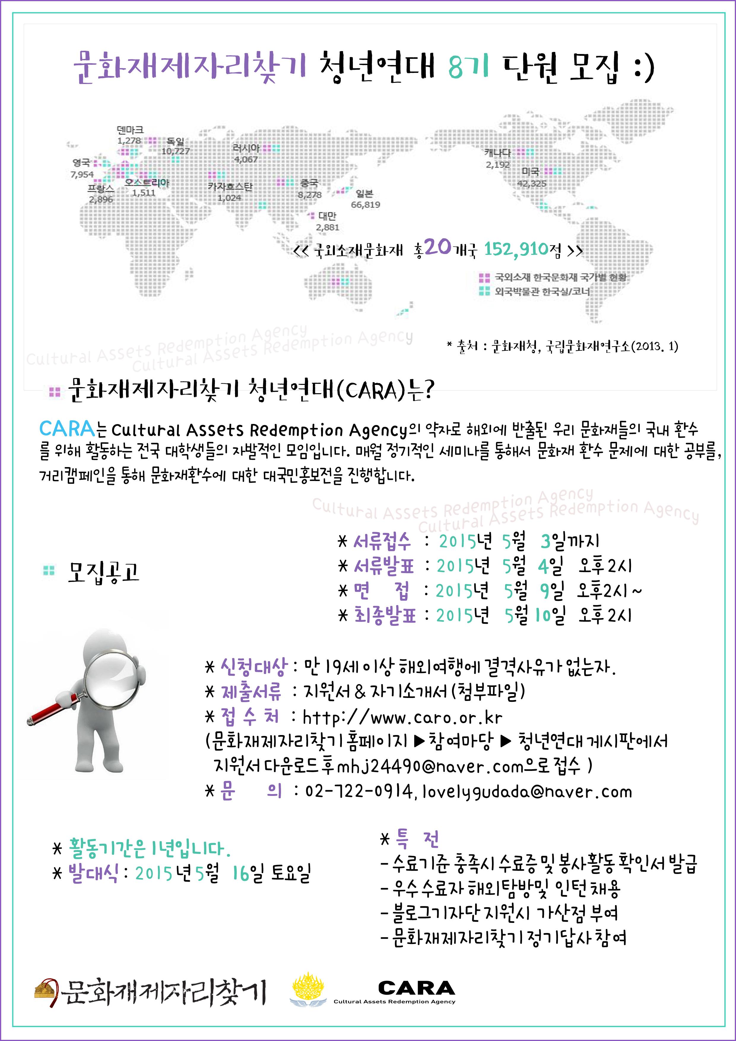 문화재제자리찾기 청년연대 8기 모집 포스터 복사.jpg